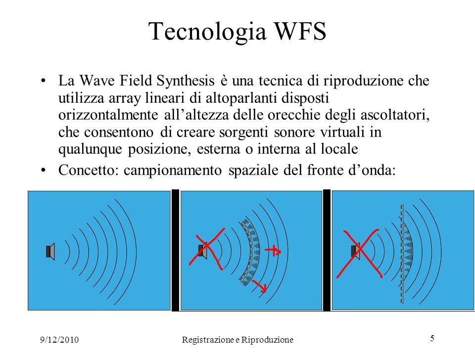 9/12/2010Registrazione e Riproduzione 5 Tecnologia WFS La Wave Field Synthesis è una tecnica di riproduzione che utilizza array lineari di altoparlanti disposti orizzontalmente allaltezza delle orecchie degli ascoltatori, che consentono di creare sorgenti sonore virtuali in qualunque posizione, esterna o interna al locale Concetto: campionamento spaziale del fronte donda: