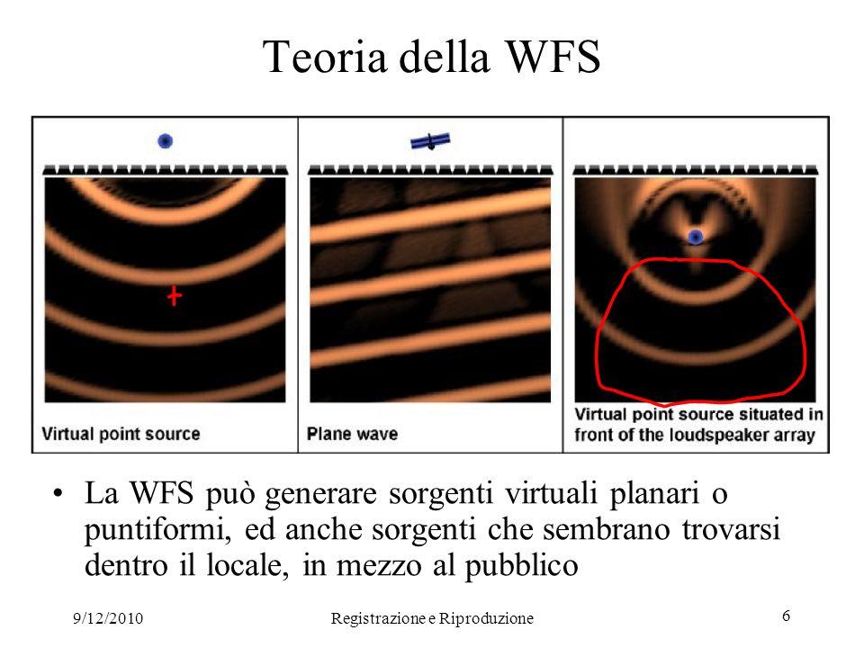 9/12/2010Registrazione e Riproduzione 6 Teoria della WFS La WFS può generare sorgenti virtuali planari o puntiformi, ed anche sorgenti che sembrano trovarsi dentro il locale, in mezzo al pubblico