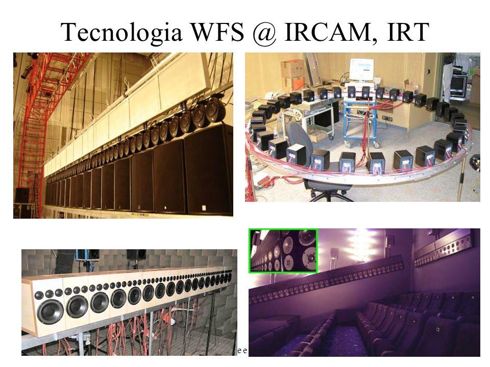 9/12/2010Registrazione e Riproduzione 7 Tecnologia WFS @ IRCAM, IRT