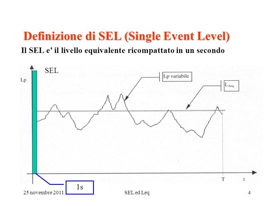 25 novembre 2011SEL ed Leq4 Definizione di SEL (Single Event Level) Il SEL e il livello equivalente ricompattato in un secondo SEL 1s
