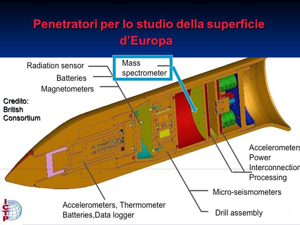 Penetratori per lo studio della superficie dEuropa Penetratori per lo studio della superficie dEuropa Credito: British Consortium