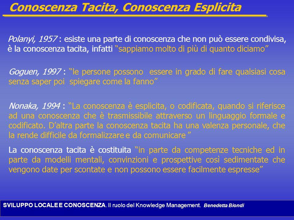 SVILUPPO LOCALE E CONOSCENZA. Il ruolo del Knowledge Management. Benedetta Biondi Conoscenza Tacita, Conoscenza Esplicita Polanyi, 1957 : esiste una p
