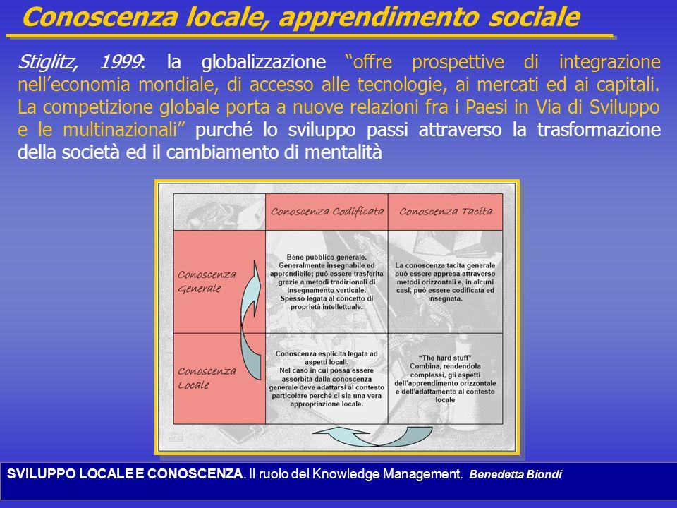 SVILUPPO LOCALE E CONOSCENZA. Il ruolo del Knowledge Management. Benedetta Biondi Conoscenza locale, apprendimento sociale Stiglitz, 1999: la globaliz