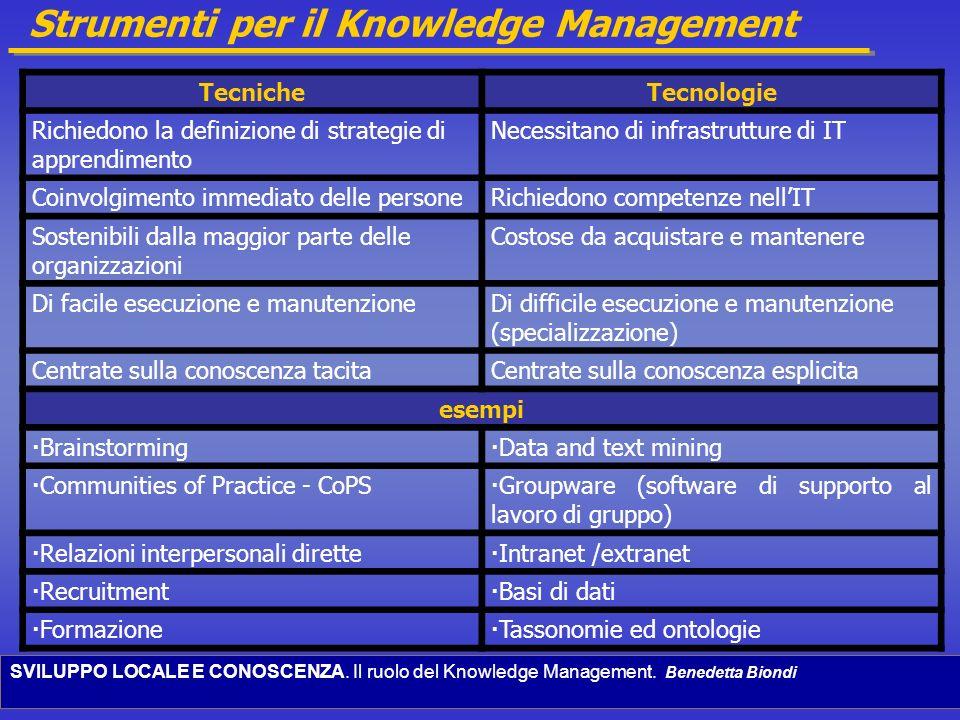 SVILUPPO LOCALE E CONOSCENZA. Il ruolo del Knowledge Management. Benedetta Biondi Strumenti per il Knowledge Management TecnicheTecnologie Richiedono