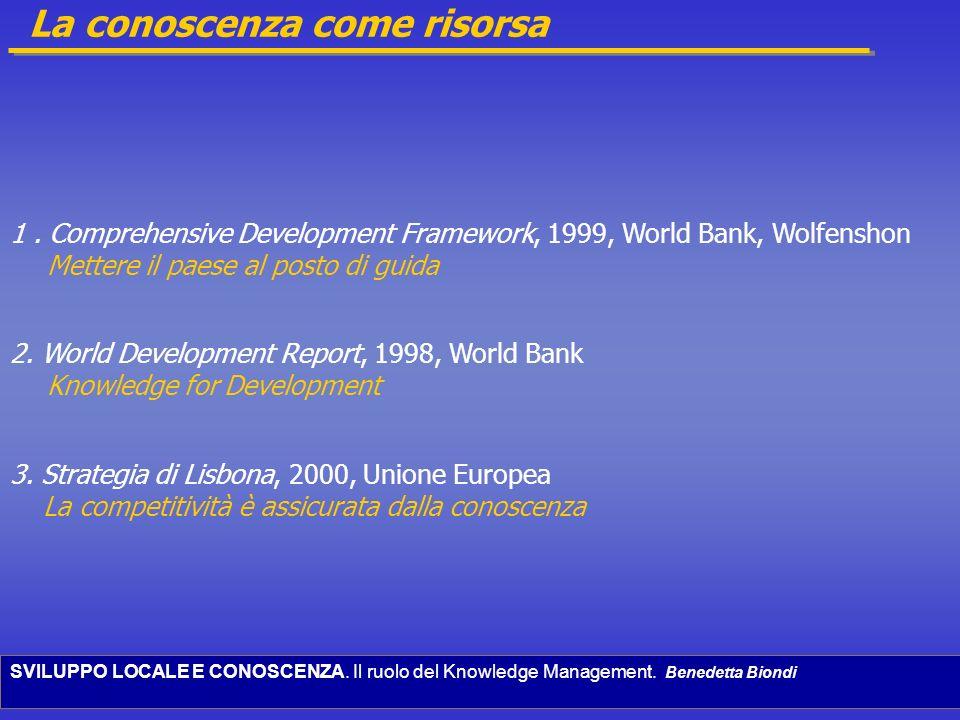 SVILUPPO LOCALE E CONOSCENZA. Il ruolo del Knowledge Management. Benedetta Biondi La conoscenza come risorsa 1. Comprehensive Development Framework, 1