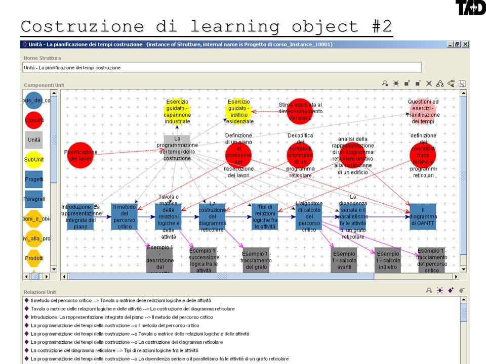 15 Costruzione di learning object #2