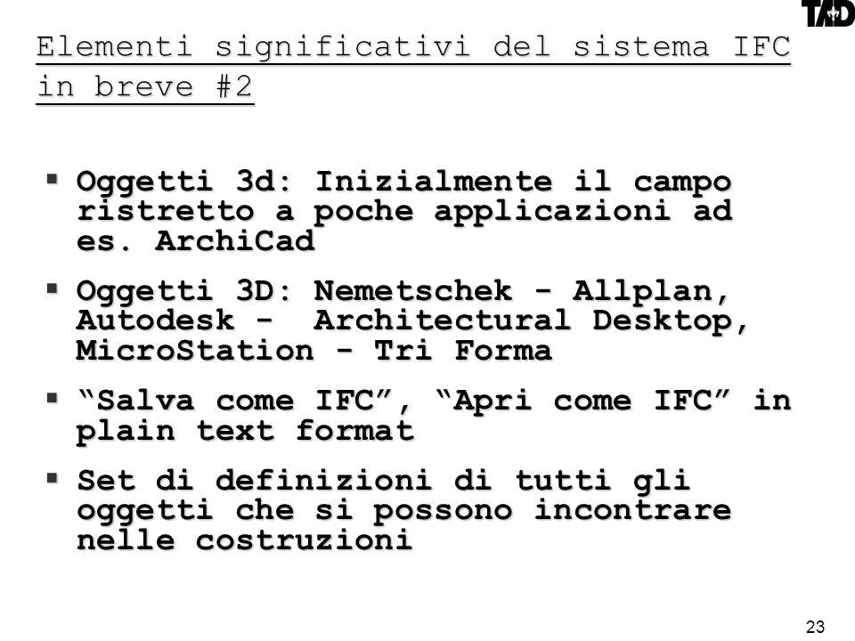 23 Elementi significativi del sistema IFC in breve #2 Oggetti 3d: Inizialmente il campo ristretto a poche applicazioni ad es.