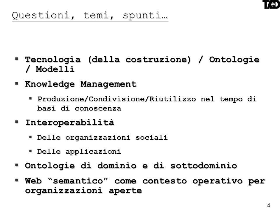 5 Strumenti per la ricerca applicata nel dominio Sviluppo di un approccio sperimentale nella rappresentazione della conoscenza Sviluppo di un approccio sperimentale nella rappresentazione della conoscenza Strumenti per lo studio di euristiche progettuali Strumenti per lo studio di euristiche progettuali Validazione mediante la definizione di esperimenti Validazione mediante la definizione di esperimenti La condivisione di ontologie esplicite (supporto ai flussi di comunicazione nel progetto) La condivisione di ontologie esplicite (supporto ai flussi di comunicazione nel progetto) Formalizzare procedure semi strutturate o parzialmente istanziate Formalizzare procedure semi strutturate o parzialmente istanziate
