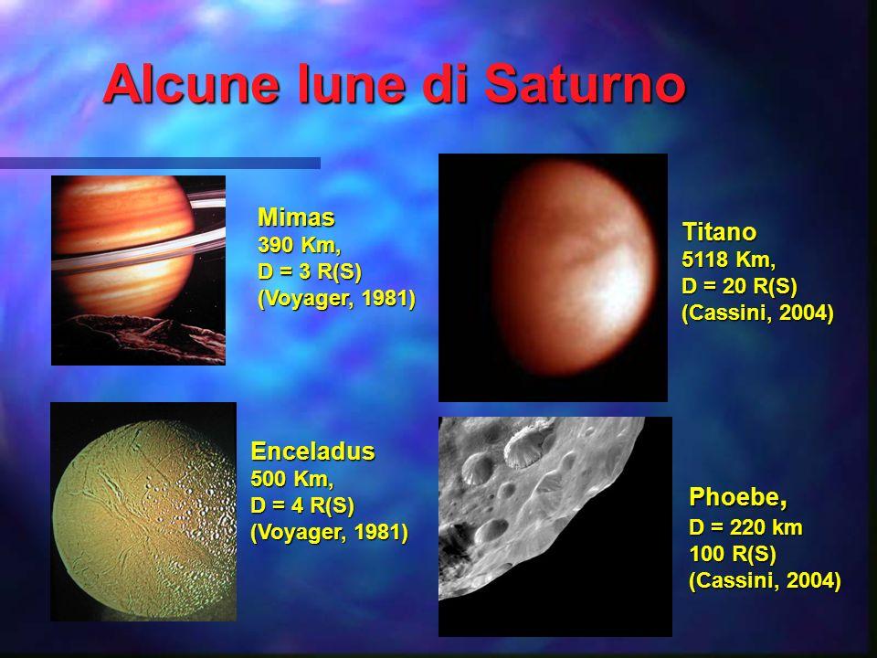 Enceladus ed un detaglio dellatmosfera di Saturno Cassini, 2004