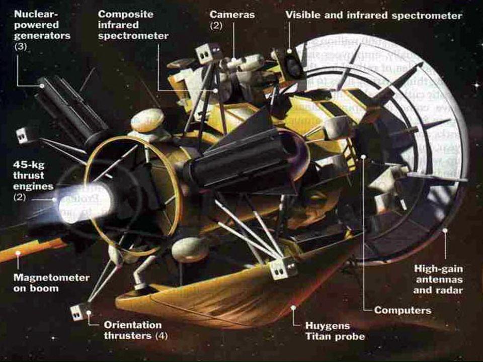 Alcune lune di Saturno Enceladus 500 Km, D = 4 R(S) (Voyager, 1981) Titano 5118 Km, D = 20 R(S) (Cassini, 2004) Phoebe, D = 220 km 100 R(S) (Cassini, 2004) Mimas 390 Km, D = 3 R(S) (Voyager, 1981)