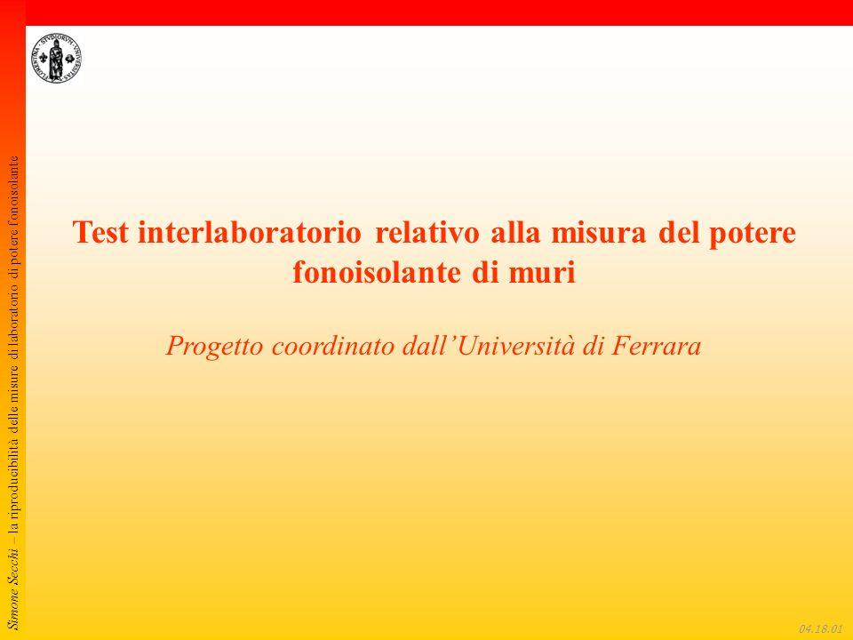 Simone Secchi – la riproducibilità delle misure di laboratorio di potere fonoisolante 04.18.22 Test interlaboratorio relativo alla misura del potere f
