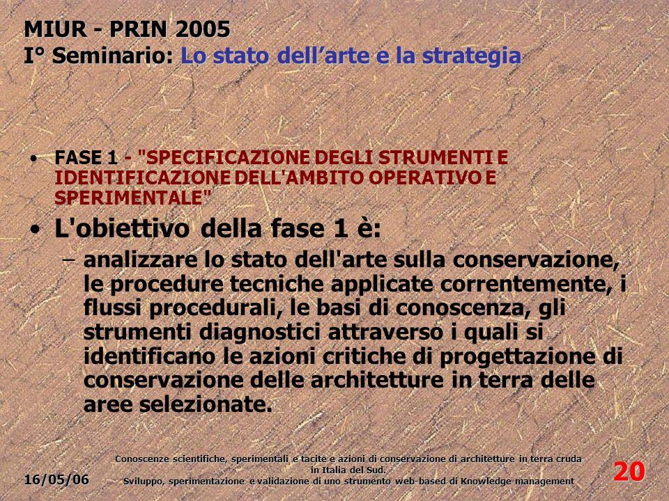 16/05/06 Conoscenze scientifiche, sperimentali e tacite e azioni di conservazione di architetture in terra cruda in Italia del Sud. Sviluppo, sperimen