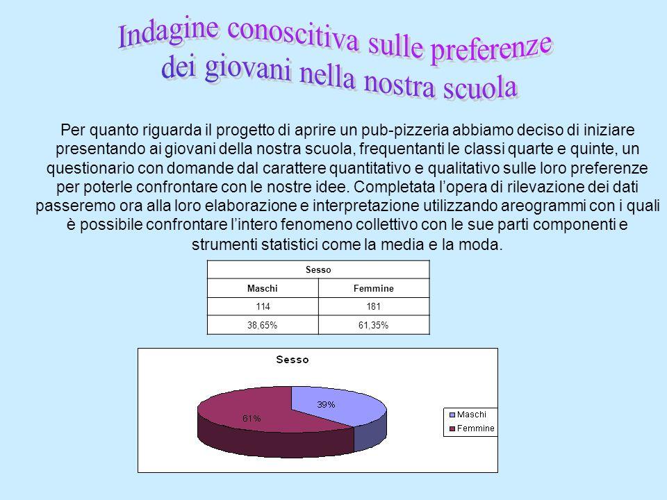 La pianificazione strategica consiste dunque nel: definire gli obbiettivi a lungo termine; analisi dellambiente generale e del mercato/concorrenza; analisi interna dei punti di forza e di debolezza; formulazione di una strategia; pianificazione; realizzazione.