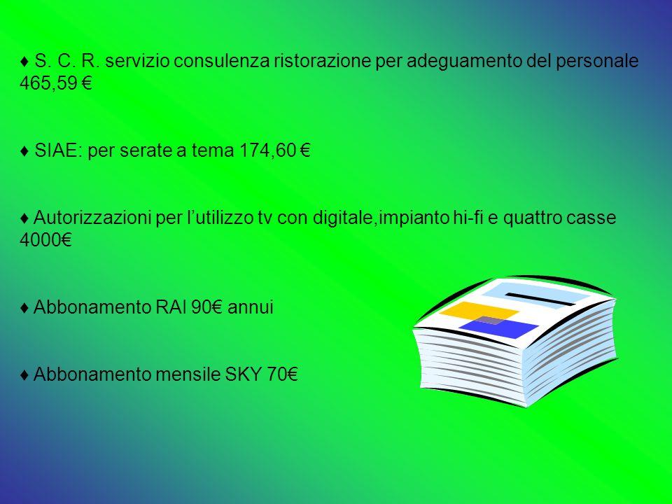 Impianto hi-fi, 4 casse 912 Televisore SONY LCD 30 + supporto murale 4.338,85 (iva inclusa)