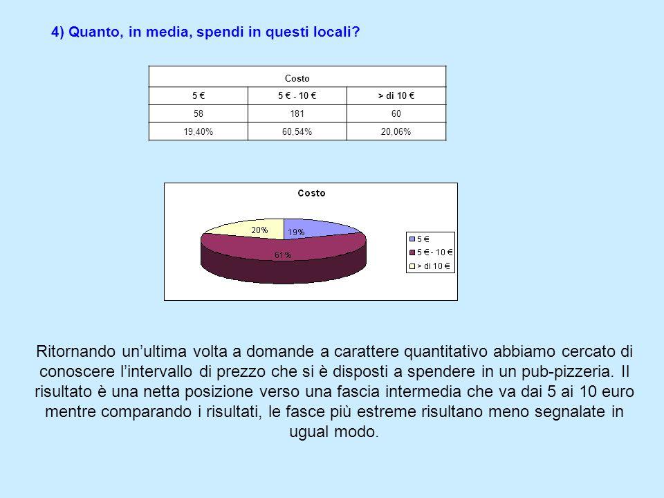 PREZZI DEI VARI PASSAGGI NETWORK: ogni 30secondi circa da 8 a 15; ogni pacchetto parte da 25000.