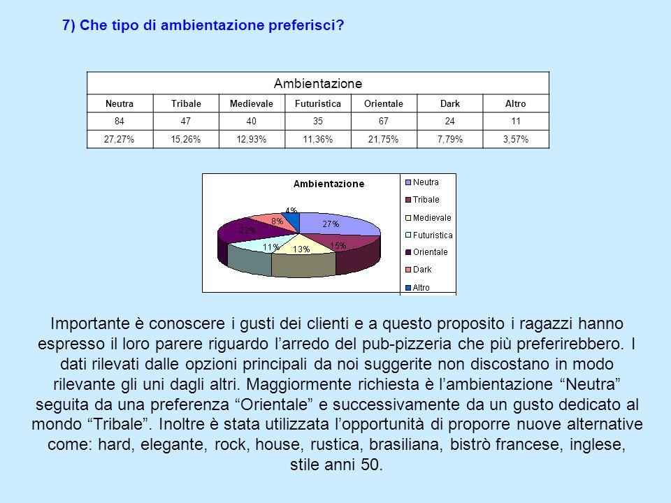 Descrizion e IvaQuantitàPrezzoPrezzo con iva Prezzo totale Gran pesto genovese (10%) 0,1413 pz.1,461,6020,87 Sugo al basilico (10%) 0,12400 gr.