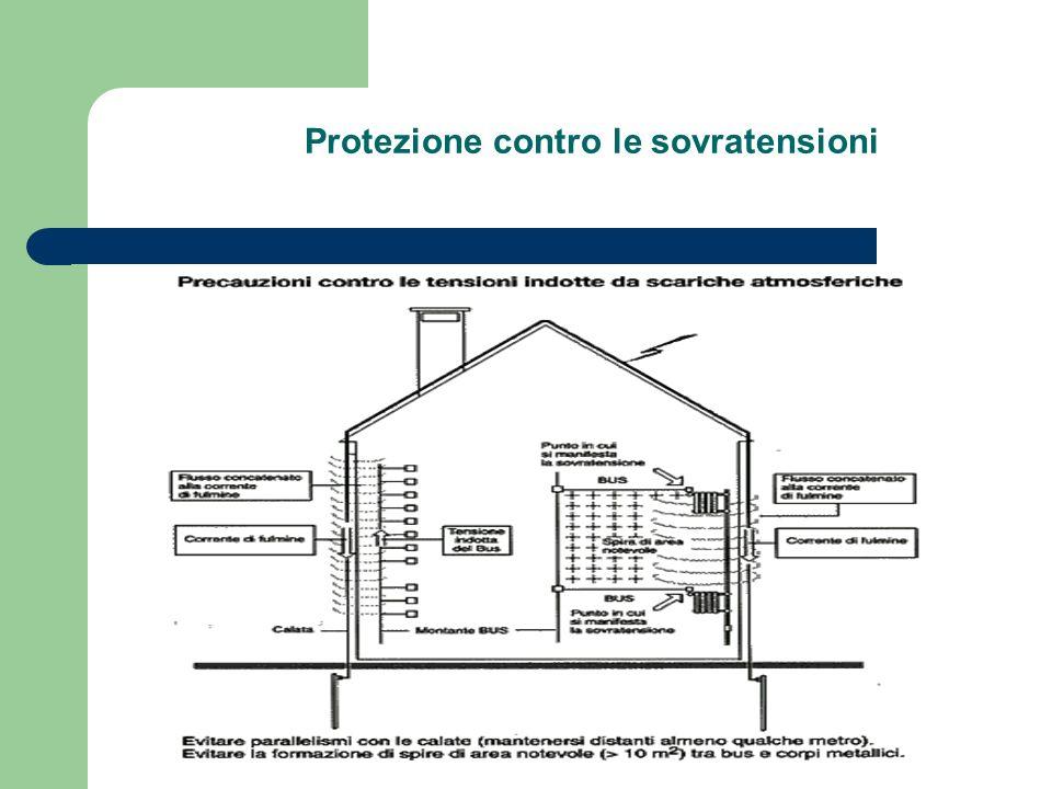 Protezione contro le sovratensioni