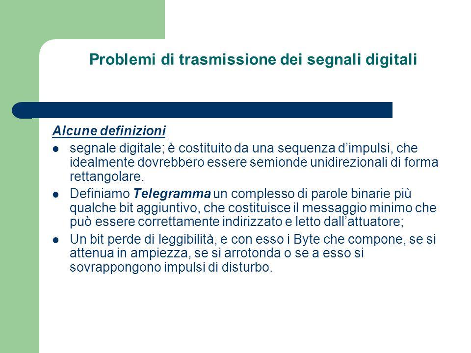 Problemi di trasmissione dei segnali digitali Alcune definizioni segnale digitale; è costituito da una sequenza dimpulsi, che idealmente dovrebbero essere semionde unidirezionali di forma rettangolare.