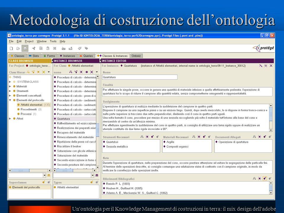 Un ontologia per il Knowledge Management di costruzioni in terra: il mix design dell adobe Metodologia di costruzione dellontologia Attività elementari