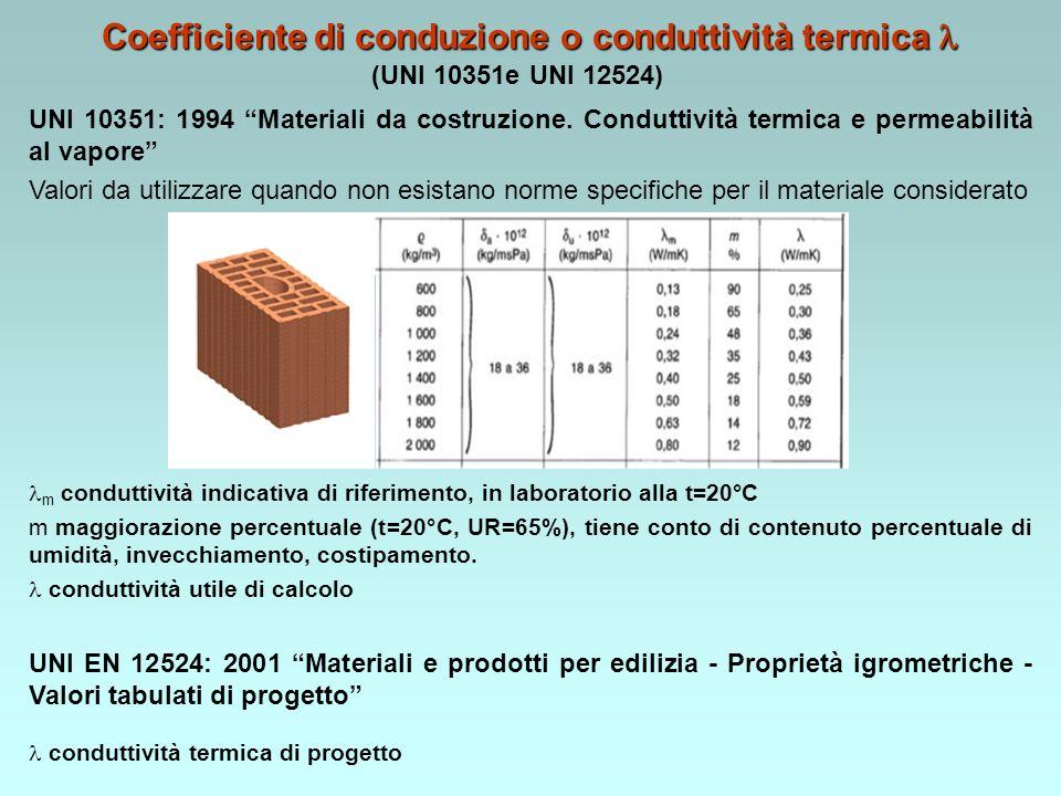 UNI 10351: 1994 Materiali da costruzione.