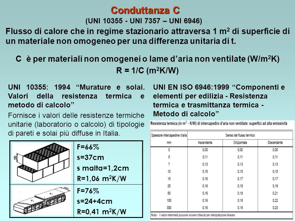 ConduttanzaC Conduttanza C Flusso di calore che in regime stazionario attraversa 1 m 2 di superficie di un materiale non omogeneo per una differenza unitaria di t.