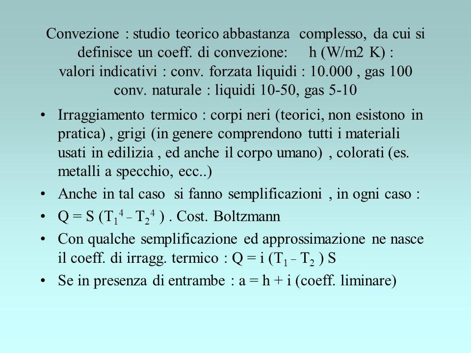 Permeabilità al vapore acqueo (kg/m s Pa) attitudine a trasmettere per diffusione il vapor dacqua contenuto nellaria Resistenza al flusso di vapore R v (m 2 s Pa/kg) si ottiene come rapporto tra lo spessore dello strato e la permeabilità del materiale R v = s/ Coefficiente o Fattore di resistenza al passaggio del vapore Resistenza al passaggio del vapore riferita ad un uguale spessore daria = aria in quiete / materiale Caratteristiche igrometriche (UNI 10351- UNI 12524)