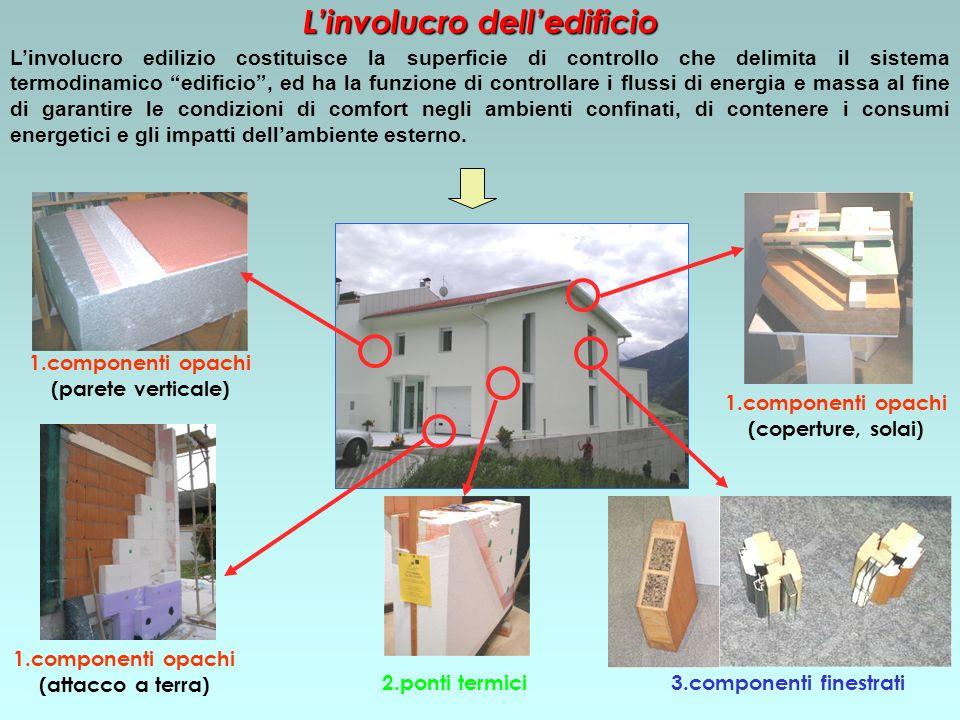 Le prestazioni dellinvolucro Componenti opachi Coefficiente di conduzione (W/mK) Conduttanza C (W/m 2 K) Densità (kg/m 3 ) Calore specifico c p (J/kg K) Permeabilità al vapor dacqua (kg/m s Pa) Trasmittanza termica U (W/m 2 K) Ponti termici Coefficiente lineare di ponte termico (W/mK) Componenti trasparenti Trasmittanza termica U w (W/m 2 K), Fattore solare g Inerzia termica