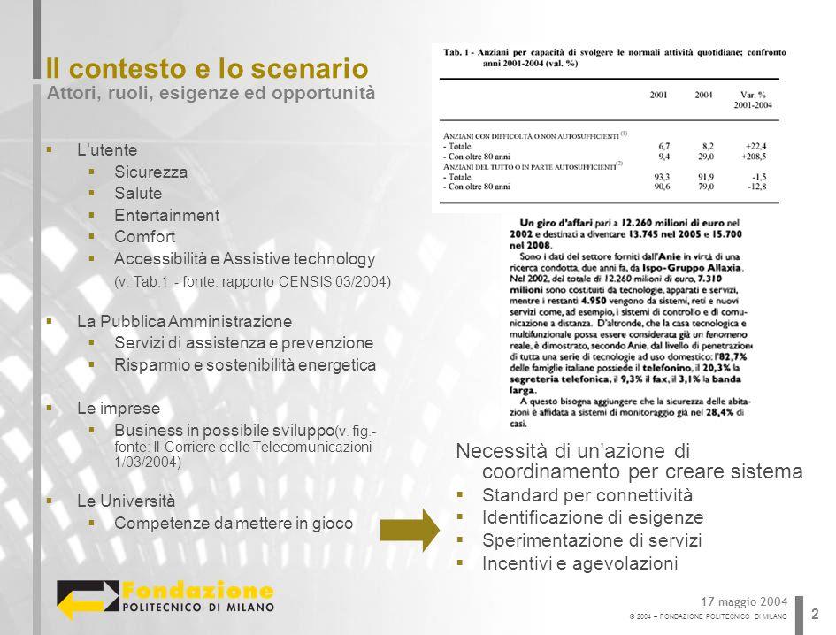 © 2004 – FONDAZIONE POLITECNICO DI MILANO 2 Necessità di unazione di coordinamento per creare sistema Standard per connettività Identificazione di esi
