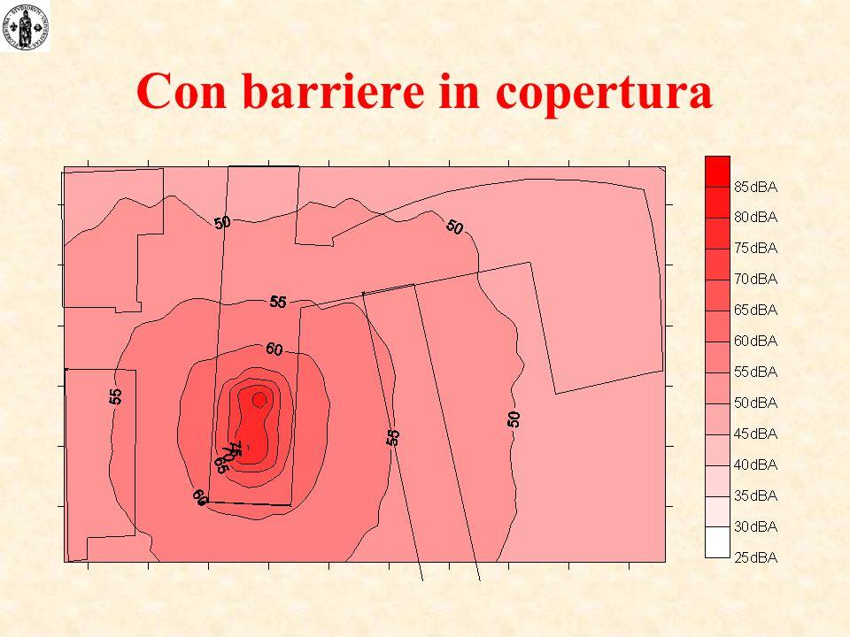 Con barriere in copertura