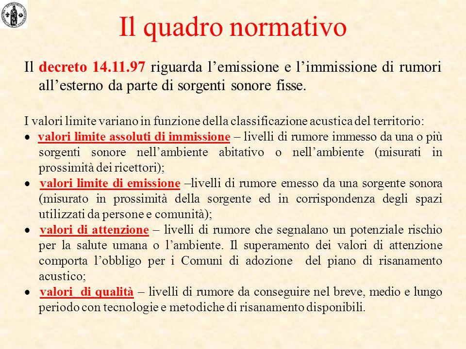 Il quadro normativo Il decreto 14.11.97 riguarda lemissione e limmissione di rumori allesterno da parte di sorgenti sonore fisse. I valori limite vari