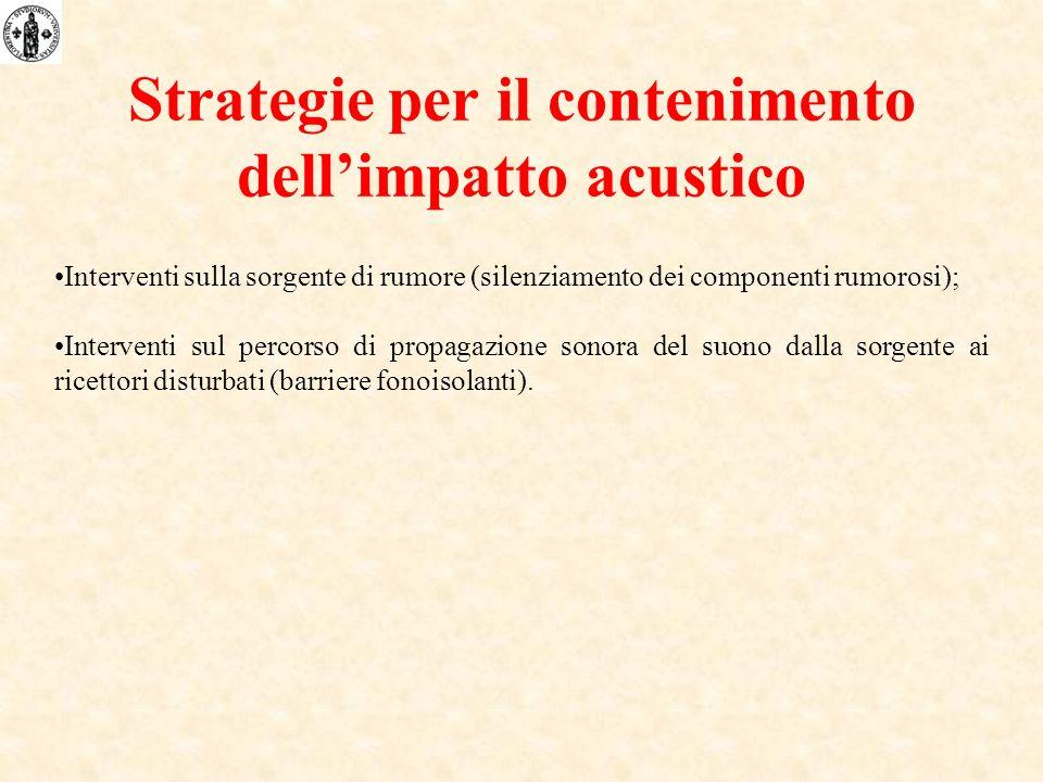 Strategie per il contenimento dellimpatto acustico Interventi sulla sorgente di rumore (silenziamento dei componenti rumorosi); Interventi sul percors