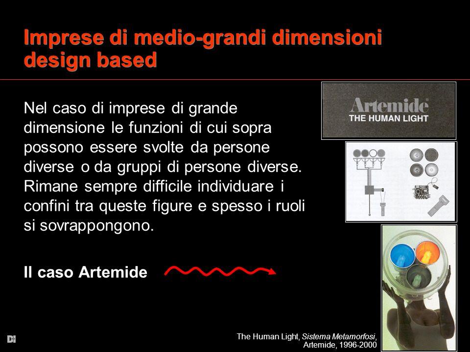 Imprese di medio-grandi dimensioni design based Nel caso di imprese di grande dimensione le funzioni di cui sopra possono essere svolte da persone div
