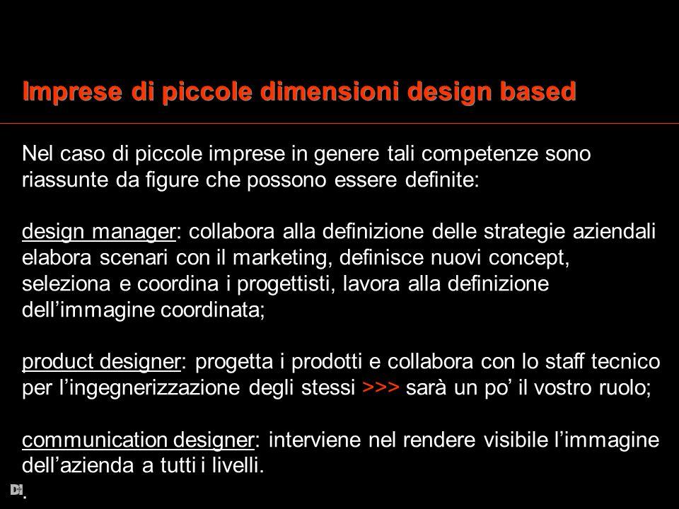 Imprese di piccole dimensioni design based Nel caso di piccole imprese in genere tali competenze sono riassunte da figure che possono essere definite: