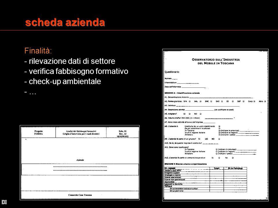 scheda azienda Finalità: - rilevazione dati di settore - verifica fabbisogno formativo - check-up ambientale - …
