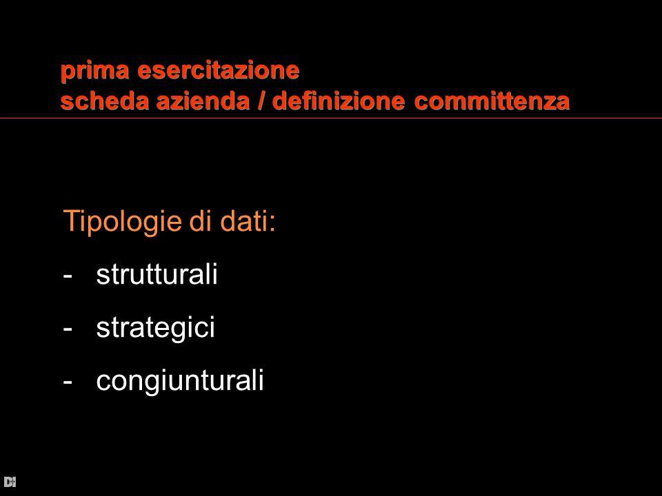 prima esercitazione scheda azienda / definizione committenza prima esercitazione scheda azienda / definizione committenza Tipologie di dati: -struttur