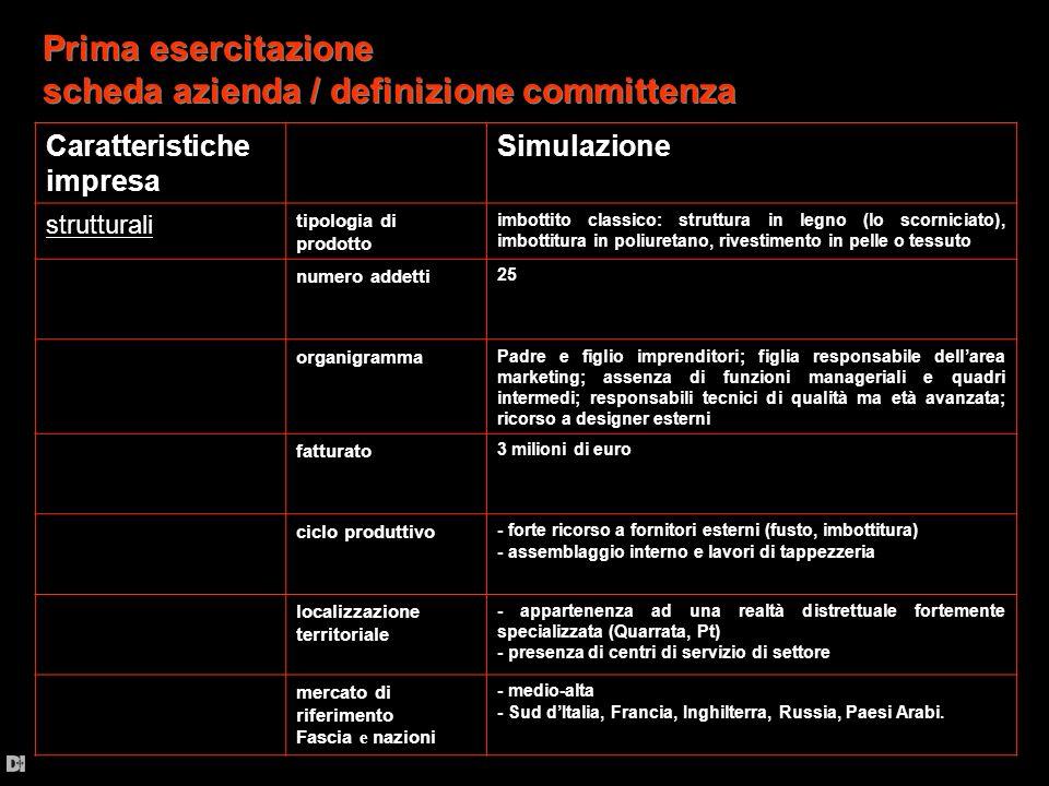 Prima esercitazione scheda azienda / definizione committenza Prima esercitazione scheda azienda / definizione committenza Caratteristiche impresa Simu