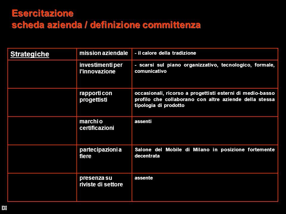 Esercitazione scheda azienda / definizione committenza Esercitazione scheda azienda / definizione committenza Strategiche mission aziendale - il calor