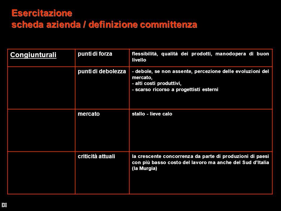 Esercitazione scheda azienda / definizione committenza Esercitazione scheda azienda / definizione committenza Congiunturali punti di forza flessibilit