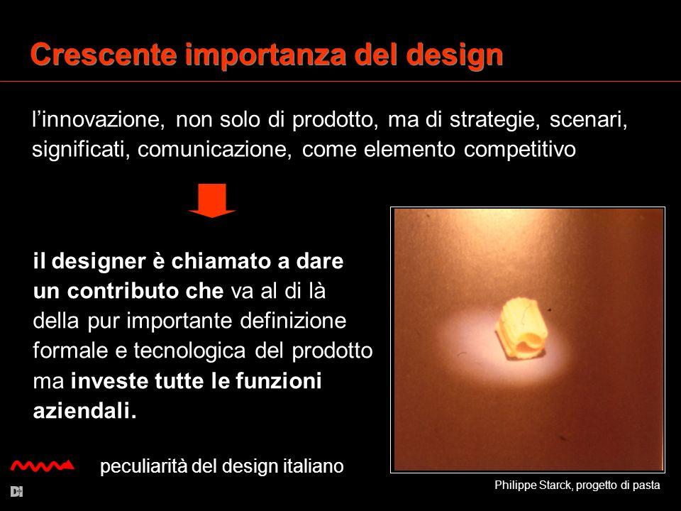 Crescente importanza del design linnovazione, non solo di prodotto, ma di strategie, scenari, significati, comunicazione, come elemento competitivo Ph