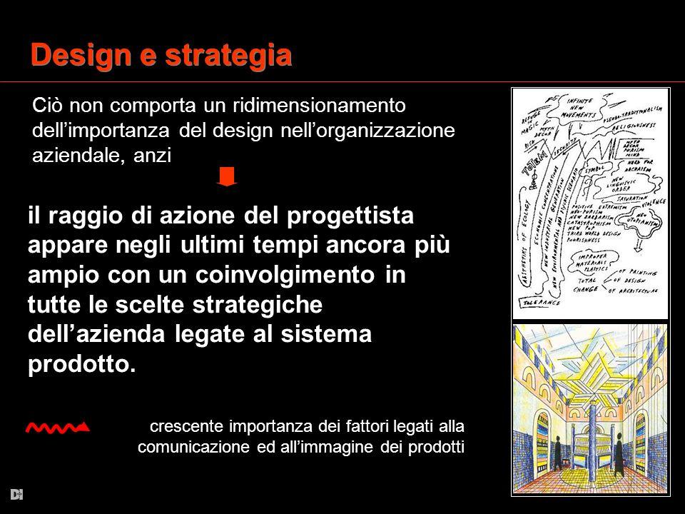 Design e strategia Ciò non comporta un ridimensionamento dellimportanza del design nellorganizzazione aziendale, anzi il raggio di azione del progetti