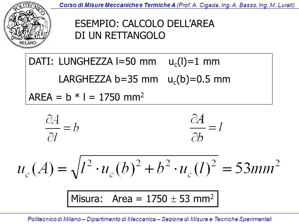Politecnico di Milano – Dipartimento di Meccanica – Sezione di Misure e Tecniche Sperimentali Corso di Misure Meccaniche e Termiche A (Prof.