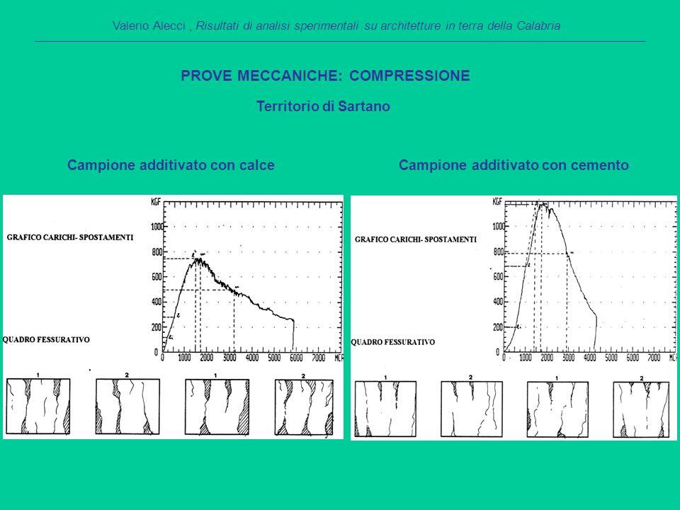 Territorio di Sartano PROVE MECCANICHE: COMPRESSIONE Valerio Alecci, Risultati di analisi sperimentali su architetture in terra della Calabria Campione additivato con calce Campione additivato con cemento