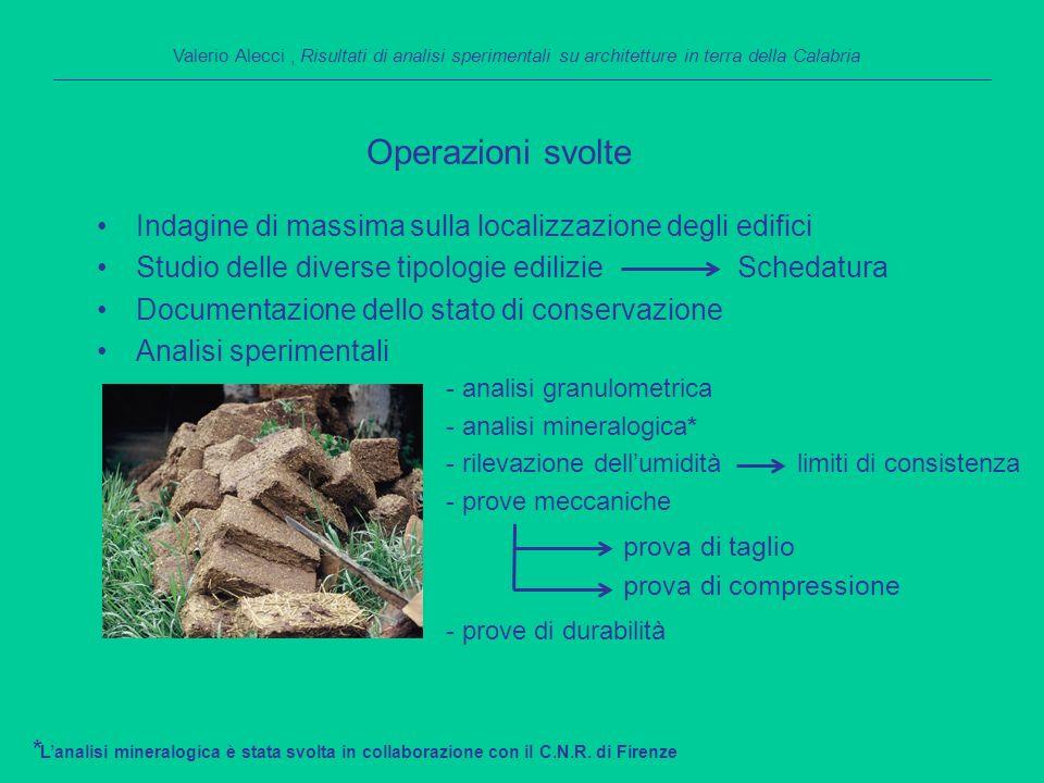 Territorio di Sartano ANALISI SPERIMENTALI: MINERALOGIA Valerio Alecci, Risultati di analisi sperimentali su architetture in terra della Calabria Territorio di Torano C.