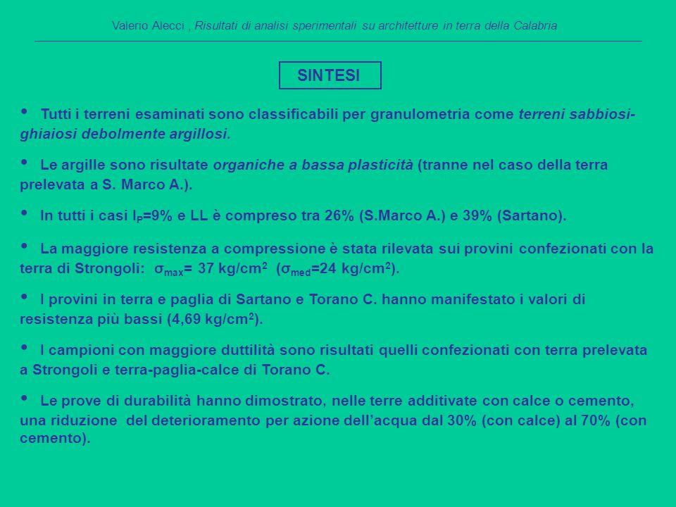 SINTESI Valerio Alecci, Risultati di analisi sperimentali su architetture in terra della Calabria Tutti i terreni esaminati sono classificabili per granulometria come terreni sabbiosi- ghiaiosi debolmente argillosi.