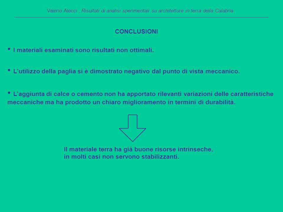 CONCLUSIONI Valerio Alecci, Risultati di analisi sperimentali su architetture in terra della Calabria I materiali esaminati sono risultati non ottimali.