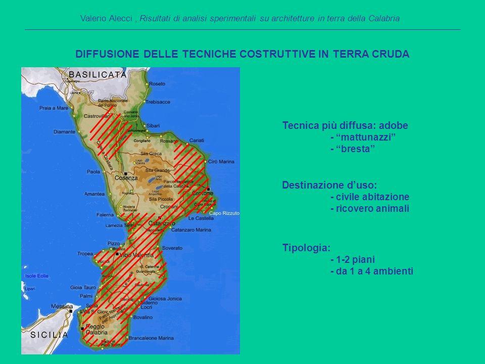 Territorio di Sartano ANALISI SPERIMENTALI: LIMITI DI CONSISTENZA Valerio Alecci, Risultati di analisi sperimentali su architetture in terra della Calabria Territorio di Torano C.