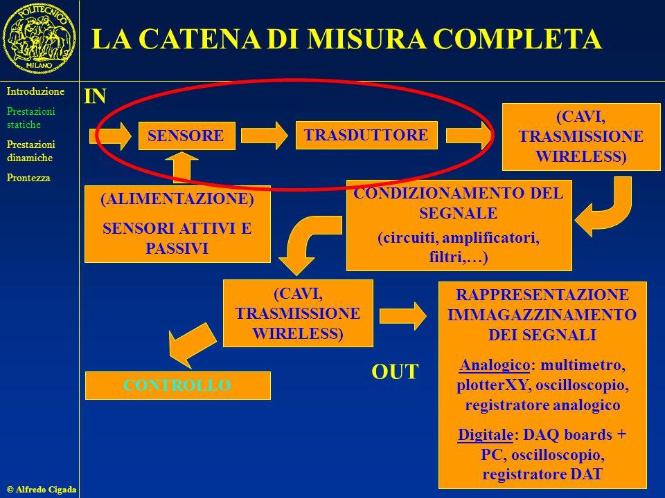 © Alfredo Cigada 18 LA CATENA DI MISURA COMPLETA SENSORE IN TRASDUTTORE (CAVI, TRASMISSIONE WIRELESS) CONDIZIONAMENTO DEL SEGNALE (circuiti, amplificatori, filtri,…) (CAVI, TRASMISSIONE WIRELESS) CONTROLLO (ALIMENTAZIONE) SENSORI ATTIVI E PASSIVI RAPPRESENTAZIONE IMMAGAZZINAMENTO DEI SEGNALI Analogico: multimetro, plotterXY, oscilloscopio, registratore analogico Digitale: DAQ boards + PC, oscilloscopio, registratore DAT OUT Introduzione Prestazioni statiche Prestazioni dinamiche Prontezza
