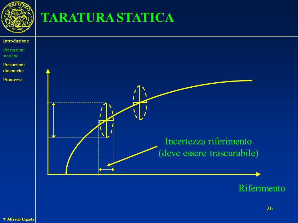 © Alfredo Cigada 26 TARATURA STATICA Riferimento Incertezza riferimento (deve essere trascurabile) Introduzione Prestazioni statiche Prestazioni dinamiche Prontezza