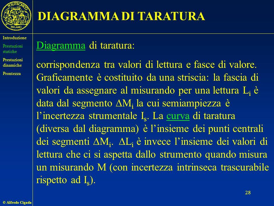 © Alfredo Cigada 28 DIAGRAMMA DI TARATURA Diagramma di taratura: corrispondenza tra valori di lettura e fasce di valore.