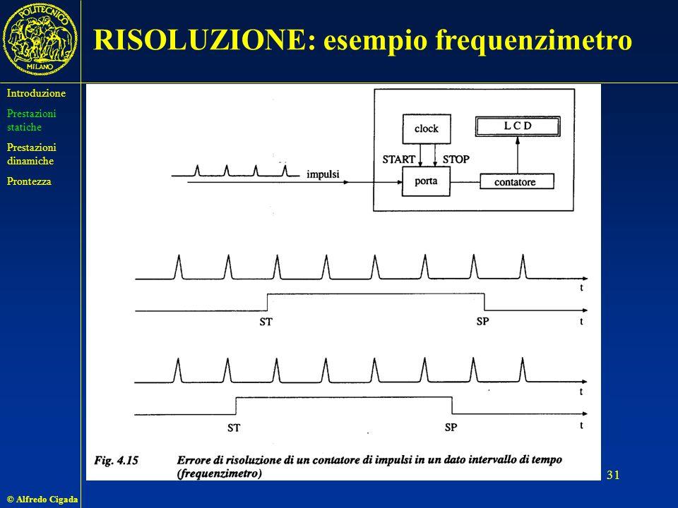 © Alfredo Cigada 31 RISOLUZIONE: esempio frequenzimetro Introduzione Prestazioni statiche Prestazioni dinamiche Prontezza